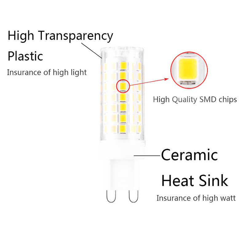 להחליף 10 W 20 W 35 W 50 W הלוגן LED הנורה G4 G9 בסיס 1 יח'\חבילה באיכות גבוהה COB LED 360 קרן זווית Bombillas נברשת אורות