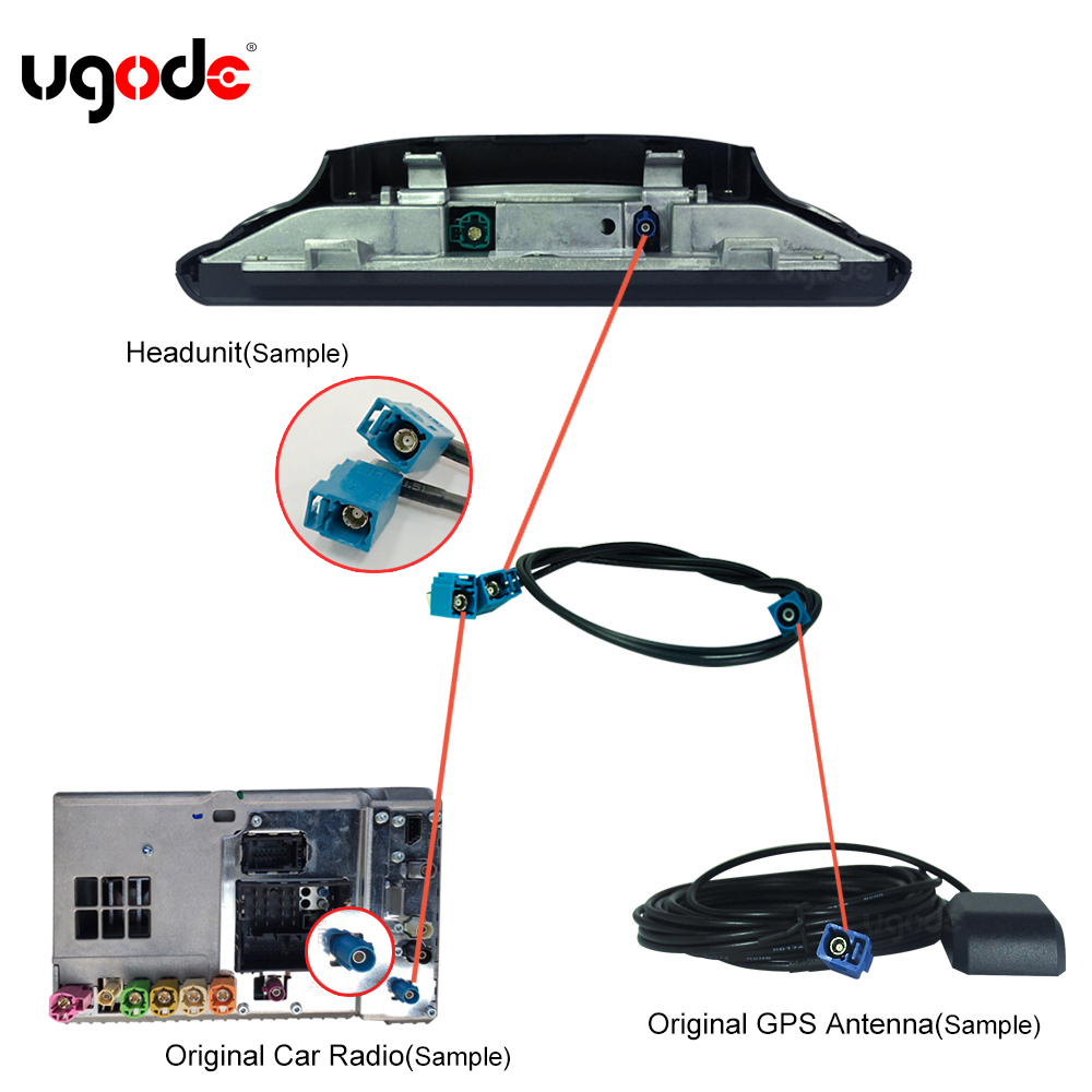 Ugode Car GPS Antenna Splitter Cable for BMW Benz Audi Android Screen Car Audio Video Media Navigation System