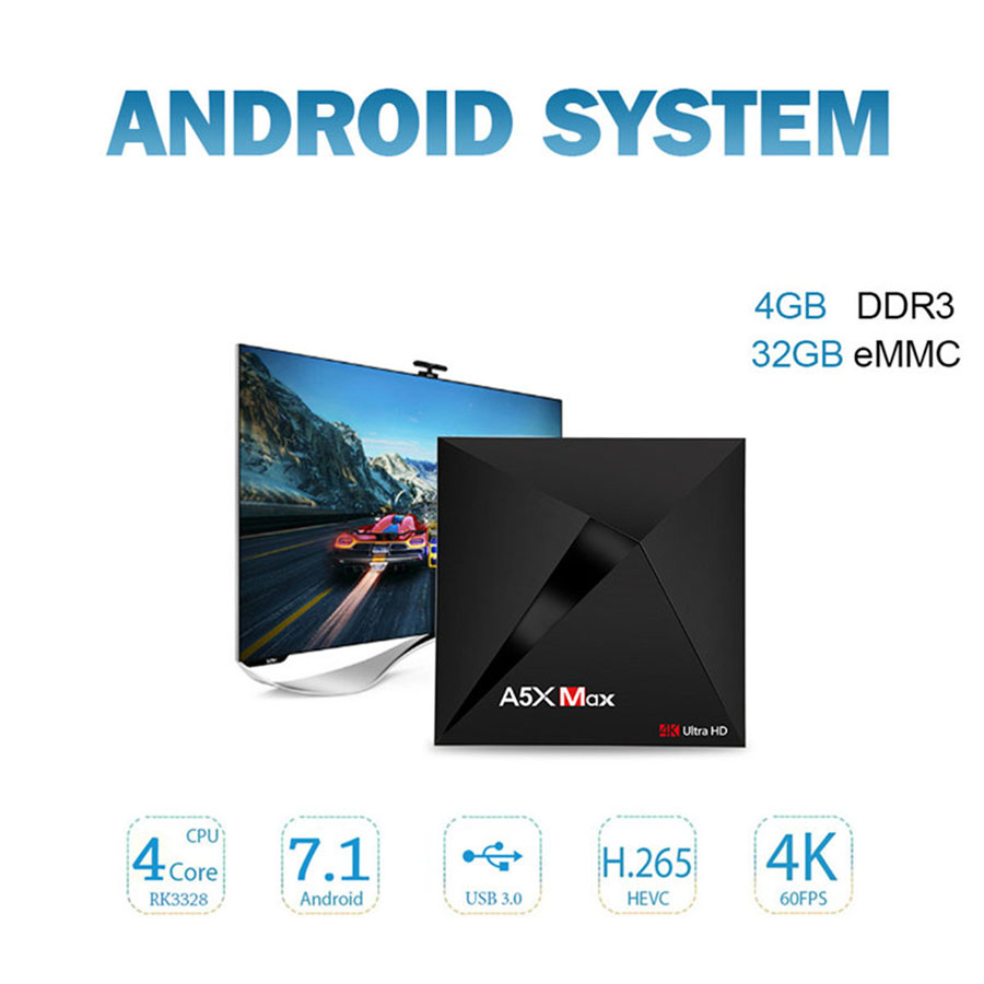 A5X Max Smart Android 7.1 TV Box RK3328 Quad-Core Android Box 4K VP9 H.265 HDR10 USB3.0 4GB 16GB WiFi LAN Bluetooth Media Player new style a5x plus 8 second boot android 7 1 tv box rk3328 quad core 1gb 8gb smart mini media player 2 4g wifi 4k