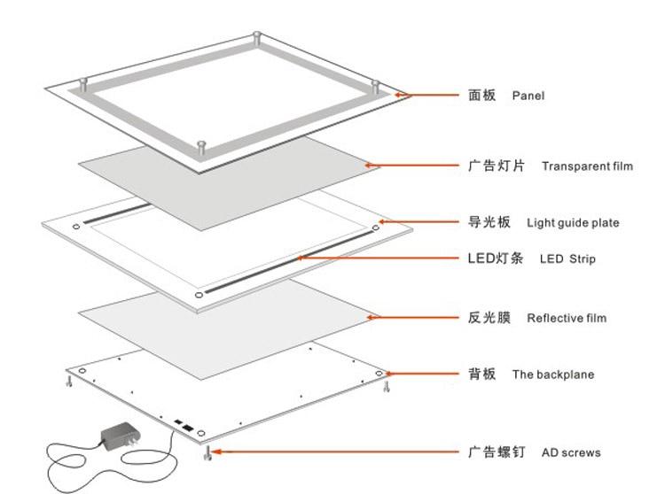 ACRYLIC BACKLIT POSTER FRAMES A1 POSTER SIZE CRYSTAL FRAME LED LIGHT ...