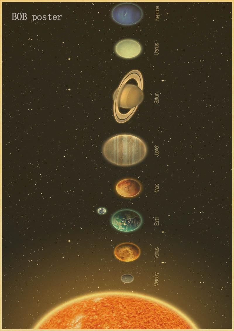 the nine planets - HD800×1131