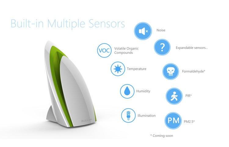 Smart home Home automation Broadlink Smart air sensor-2.jpg