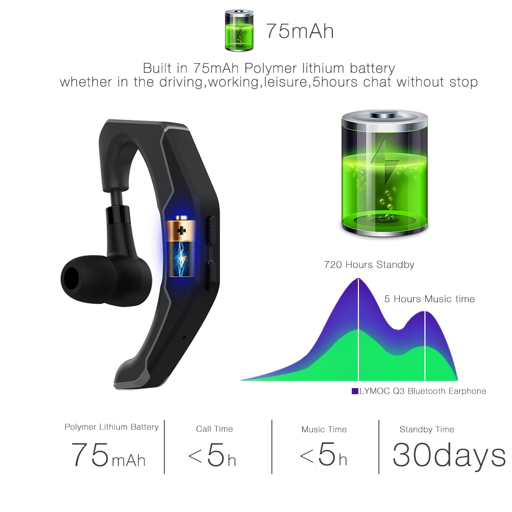 Bluetooth Earbuds For Motorcycle Riders : Ash Cycles