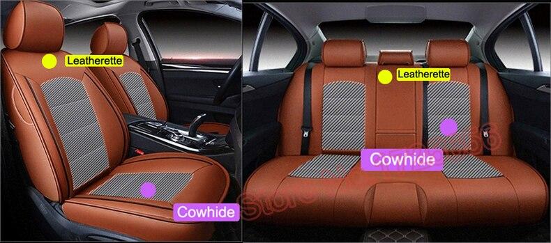 SU-GWOH179 car protectors accessories set (4)