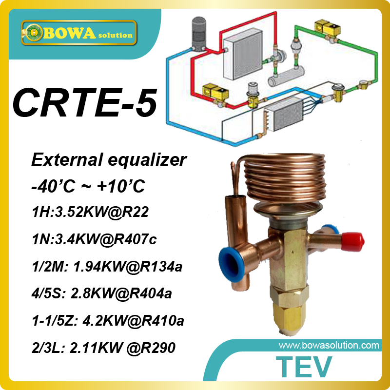 CRTE-5 R410a 4.22KW cooling capacity external TEV with ODF connection tube working for refrigerated air curtains in supermarket 11kw heating capacity r410a to water and 4 5mpa working pressure plate heat exchanger is used in r410a heat pump air conditioner