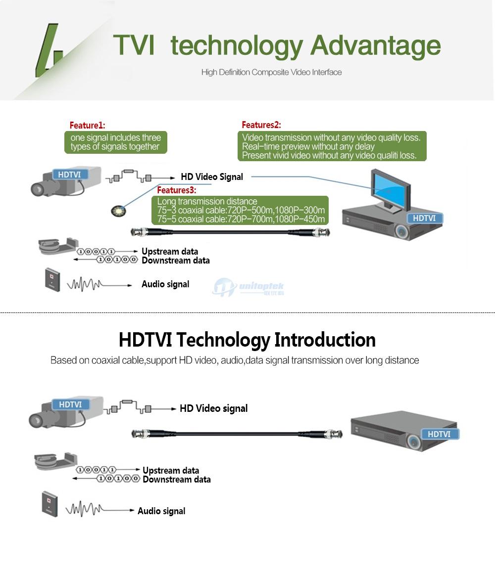 TVI-BC33172_11