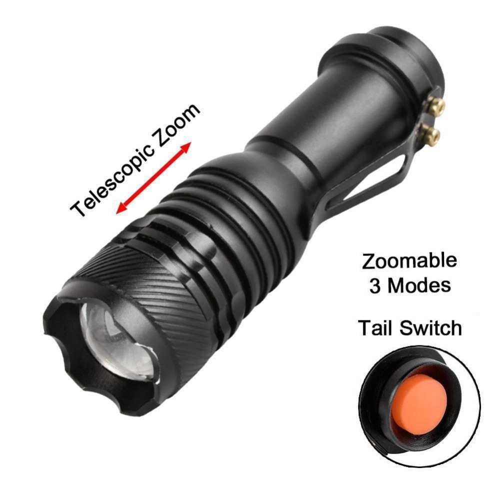 SkyWolfEye Zoomable LED USB Rechargeable Flashlight Torch Light 18650 Battery