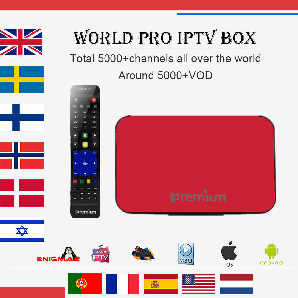 Detail Feedback Questions about European IPTV Box AVOV