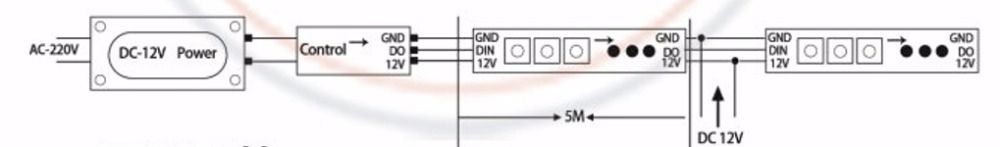 DC12V led strip  connect way