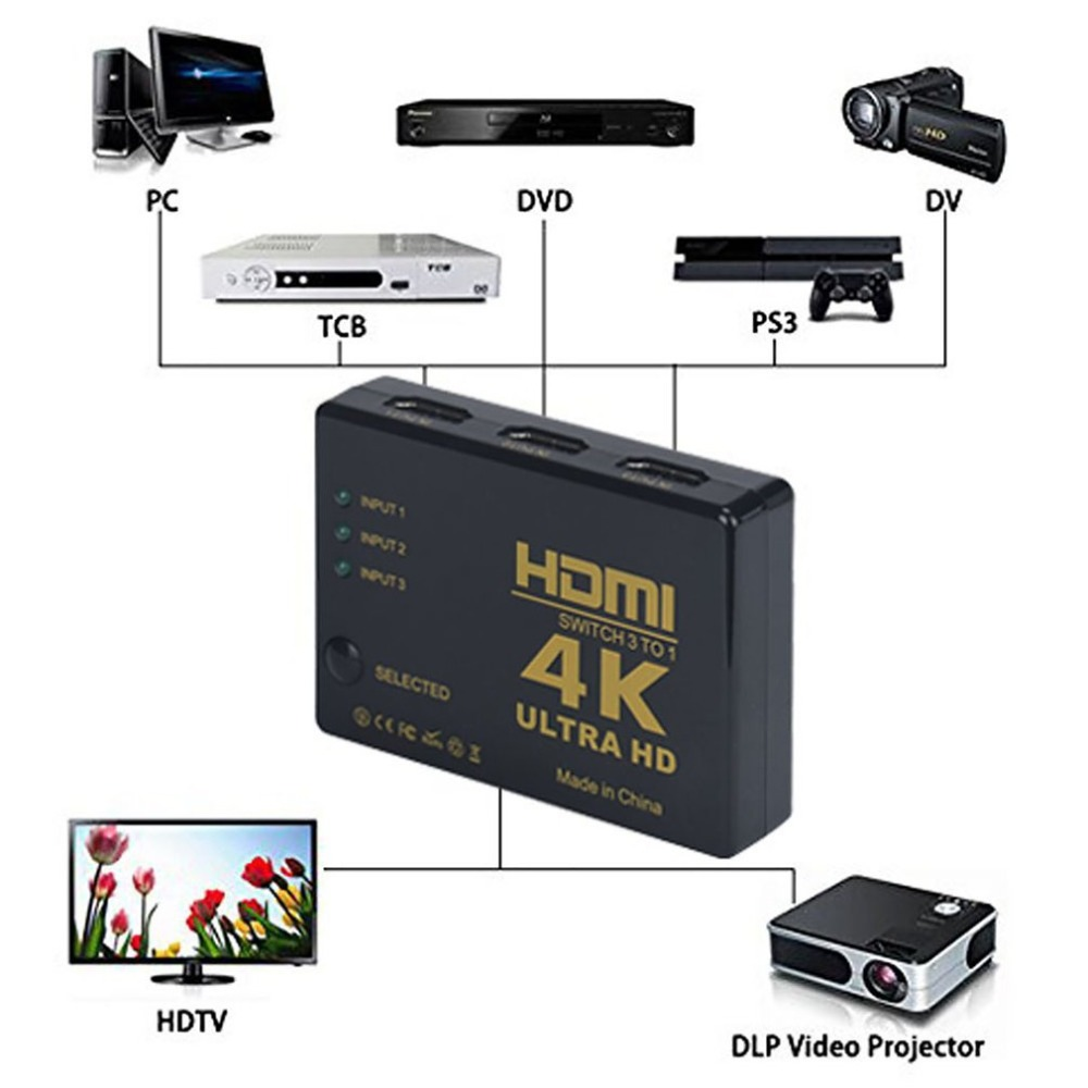 Kvm-switches 2 K Mit Ir Fernbedienung Und 1,5 Meter Usb Power Kabel Herrlich Intelligente 3x1 3-port Hdmi Switch Box Switcher Splitter Hub 4 K Computer-peripheriegeräte