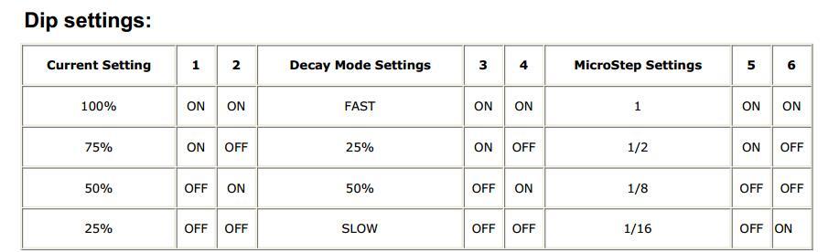 4 оси Nema 23 шаговый двигатель 290 oz. В ЧПУ маршрутизатор/комплект