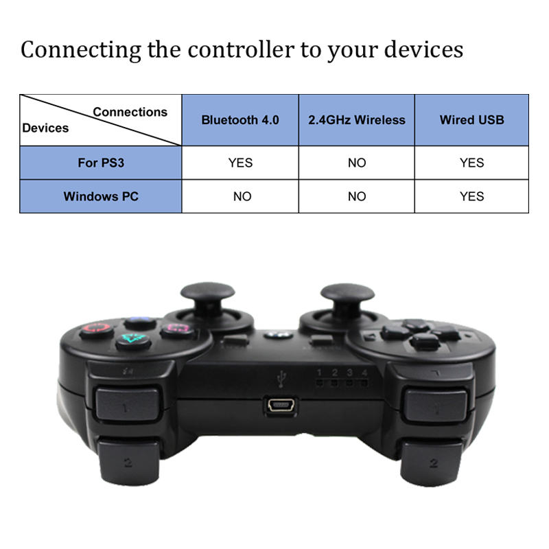 Controller Bluetooth per SONY PS3 Gamepad per Play Station 3 Joystick - Giochi e accessori - Fotografia 5