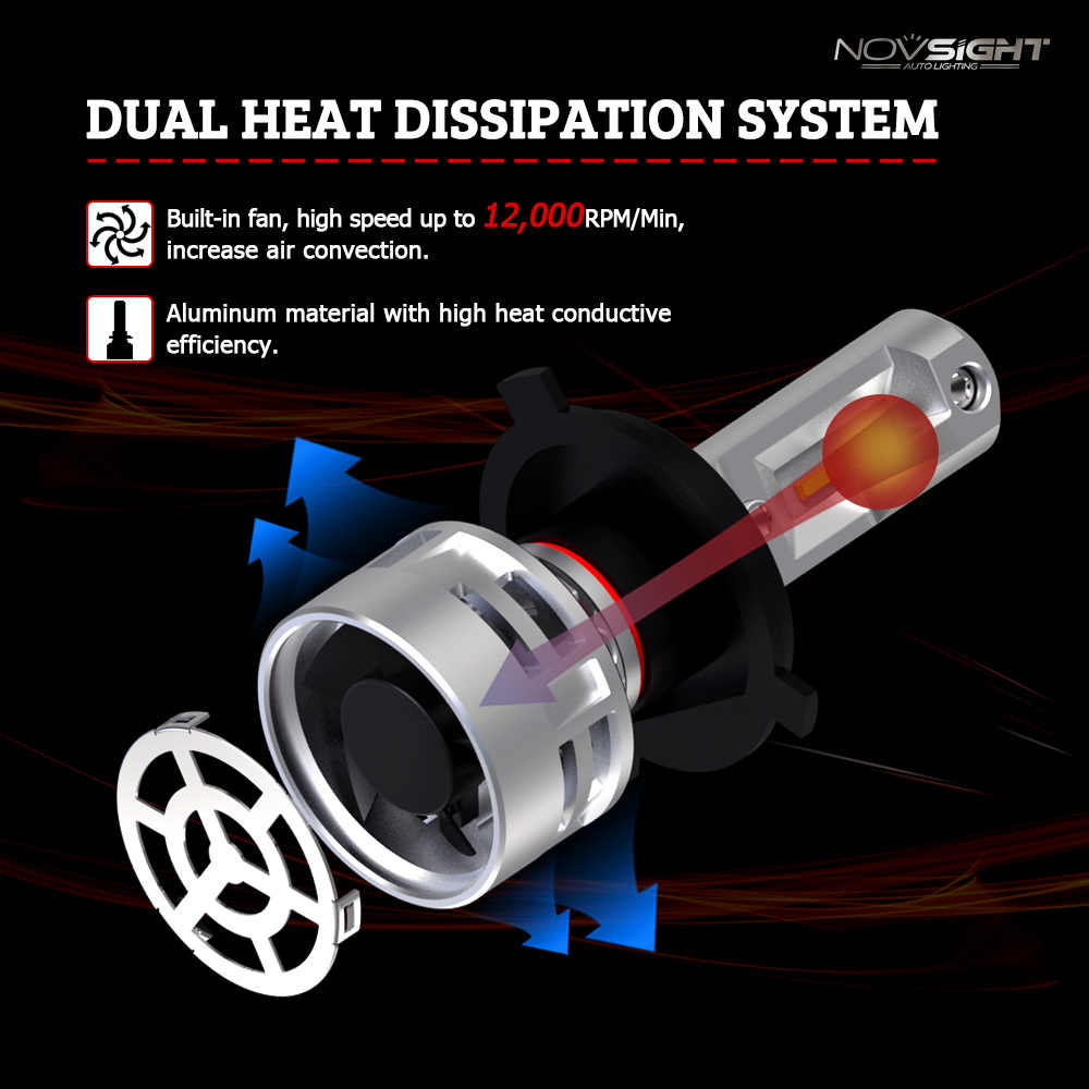 Novsight H7 LED H4 led H11 H8 HB3 9005 HB4 9006 Car LED Headlight Bulbs 60W 10000LM Automobile Headlamp Fog Lights 12V 24V