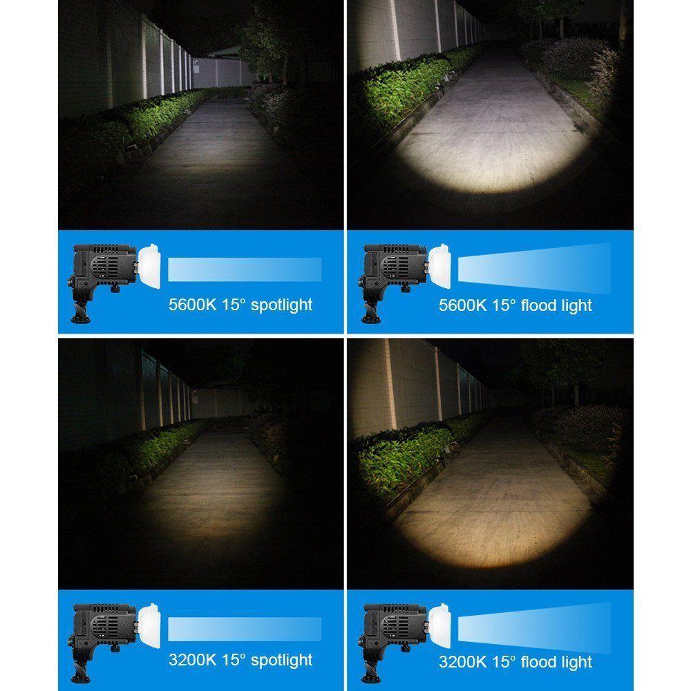 Image 5 - NanGuang CN 20FC LED Photography Light Spotlight Focus LED Video  Light for Canon Nikon DSLR / Sony Mirrorless series /Camcorderlight for  canonled video lightvideo light