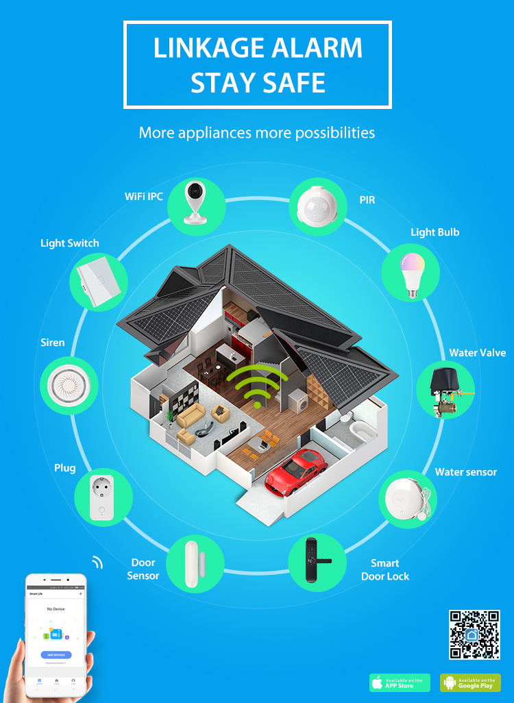 TUYA Smart Home Video Alarm Kit Concluding 720P Cameras 3 sensors 1 Siren Alarm All Support Wifi with SmartLife TUYA Smart APP_F04