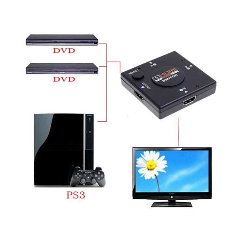 Home Mini 3 Port Hdmi V1.3 Port Hdmi Switch Switcher Full Hd 1080p Vedio Splitter Amplifier