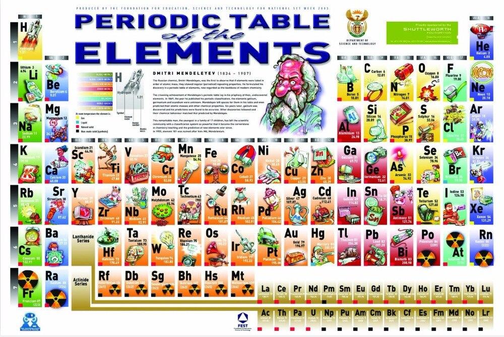 Periodic table periodic table modern hd periodic table of gratis pengiriman 24x35 inch tabel periodik unsur poster hd rumah urtaz Choice Image