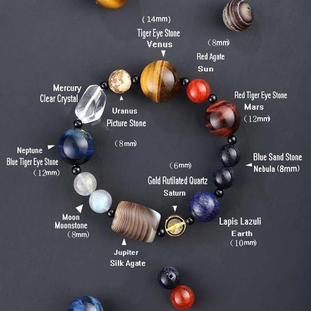 Universe Galaxy Star <font><b>Bracelet</b></font> 8 Planets Astronomical Solar System Tiger Eye Gem Stone <font><b>Bracelet</b></font> for <font><b>Men</b></font> or Women Healing Jewelry image