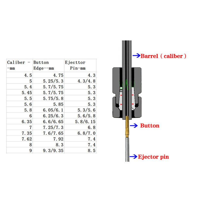 9pcs 7.4mm Ejector Pins Set For Push Rifling Buttons High Hardness Full Specifications Reamer Machine Tools Parts Ejector Pins