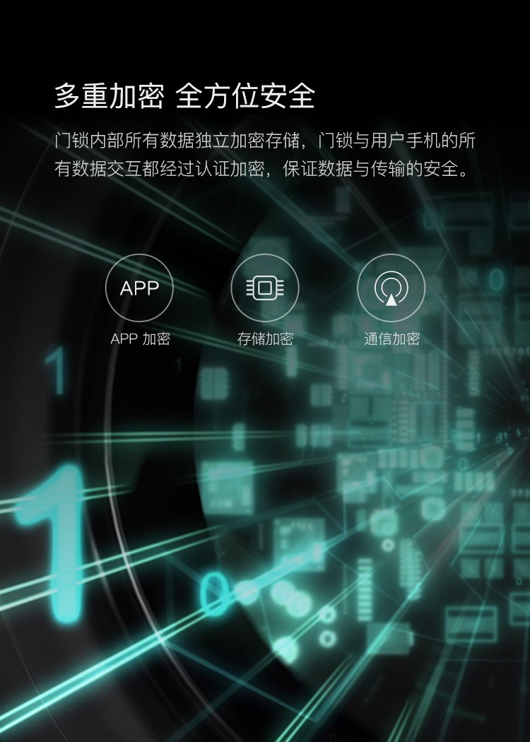 Luke, определение отпечатка пальца T1 Pro Умный Замок с паролем для бытовых Противоугонная дверь