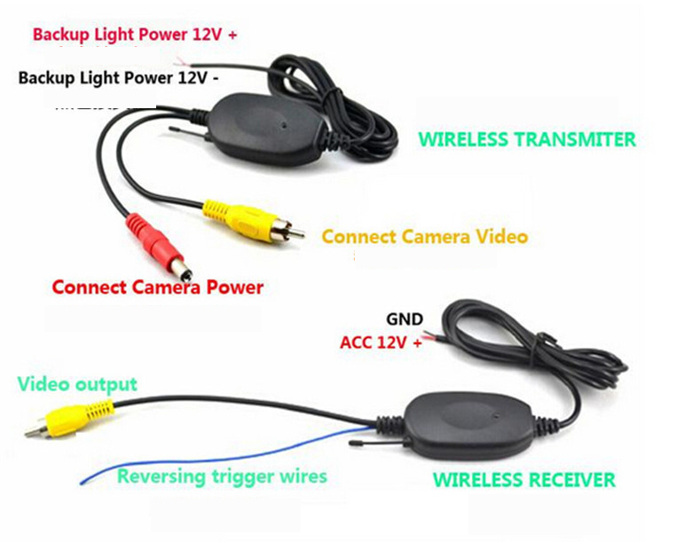 JSTMAX 2.4 Ghz Wireless RCA Video Transmitter & Receiver for Car Rear view Camera Monitor Colorful Display NTSC/PAL image
