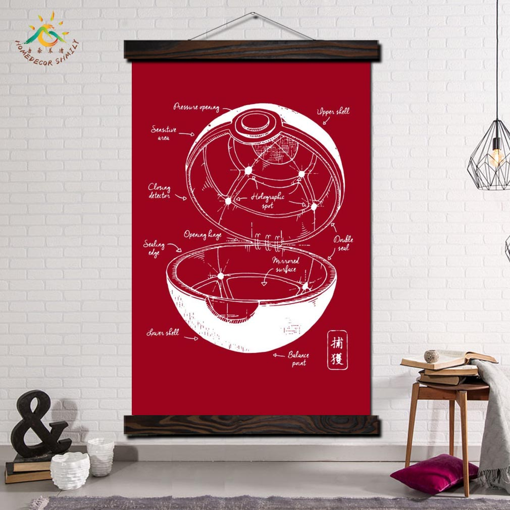 Red Pokemon Pokebal Blueprint Vintage Posters and Prints Scroll Painting Canvas Art Wall Pictures Frame Painting Home Decoration 1