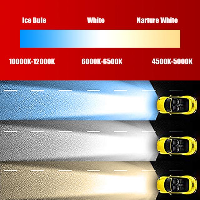 NEW Arrivals Car Lights Bulbs LED H4 H7 9003 HB2 H11 LED H1 H3 H8 H9 880 9005 9006 H13 9004 9007 Auto Headlights 12V Led Light