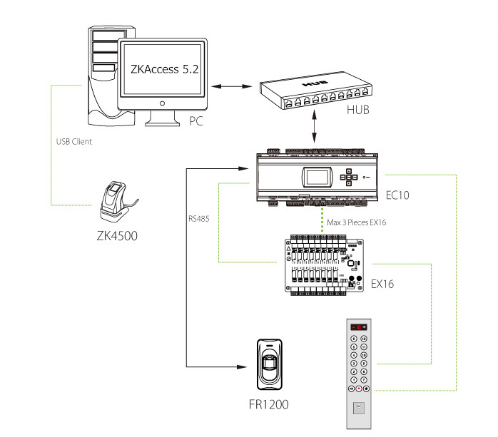 Free Shipping ZK ELEVATOR CONTROLLER BOARD EC10 ZKTECO LIFT CONTROL BOARD EC10 LIFT CONTROLLER IN STOCK FAST DELIVERY
