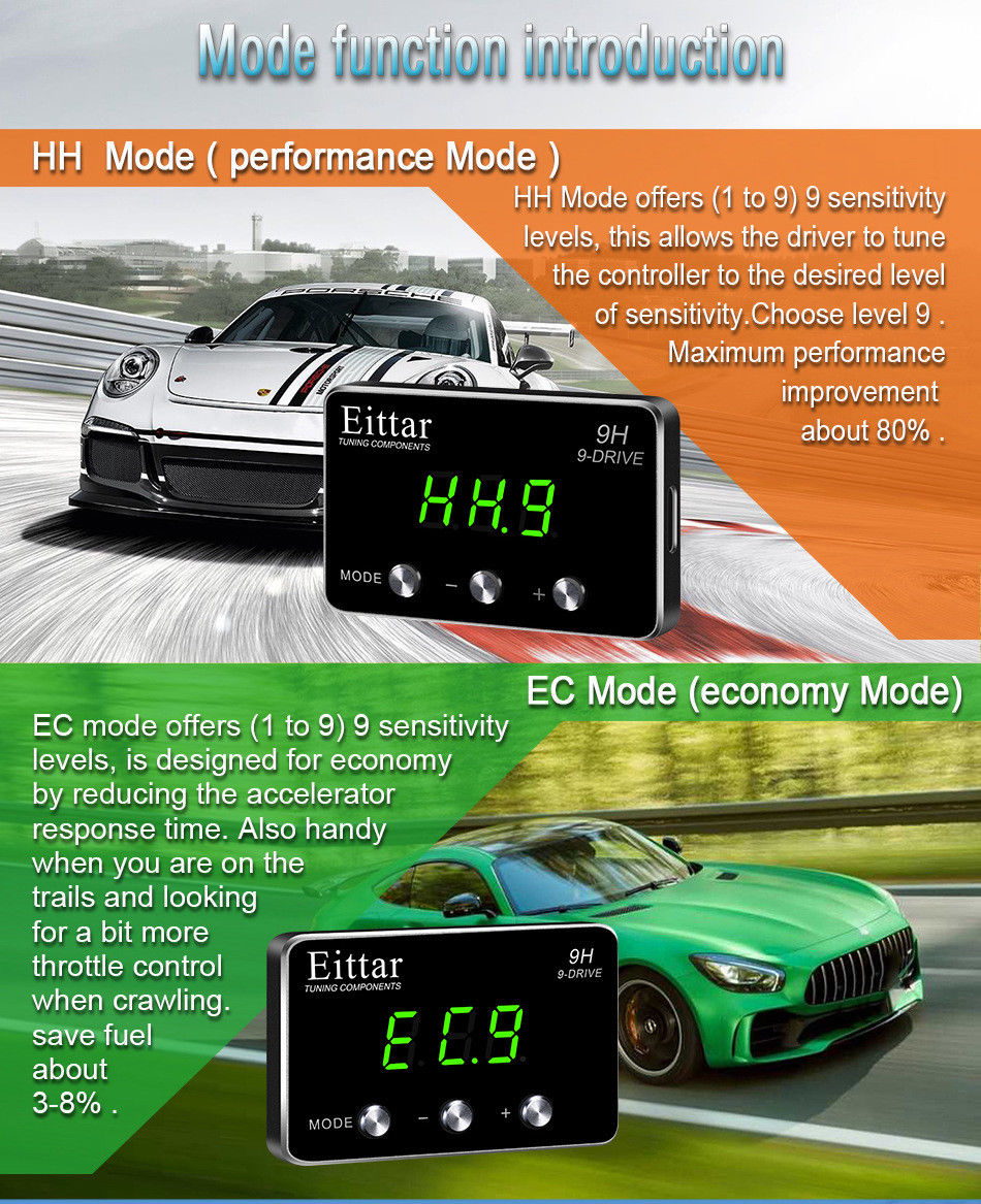 US $71 19 20% OFF Car Electronic throttle controller Auto 9H style  accelerator Speed up for CORVETTE Z06/C6 2006 2013-in Car Electronic  Throttle