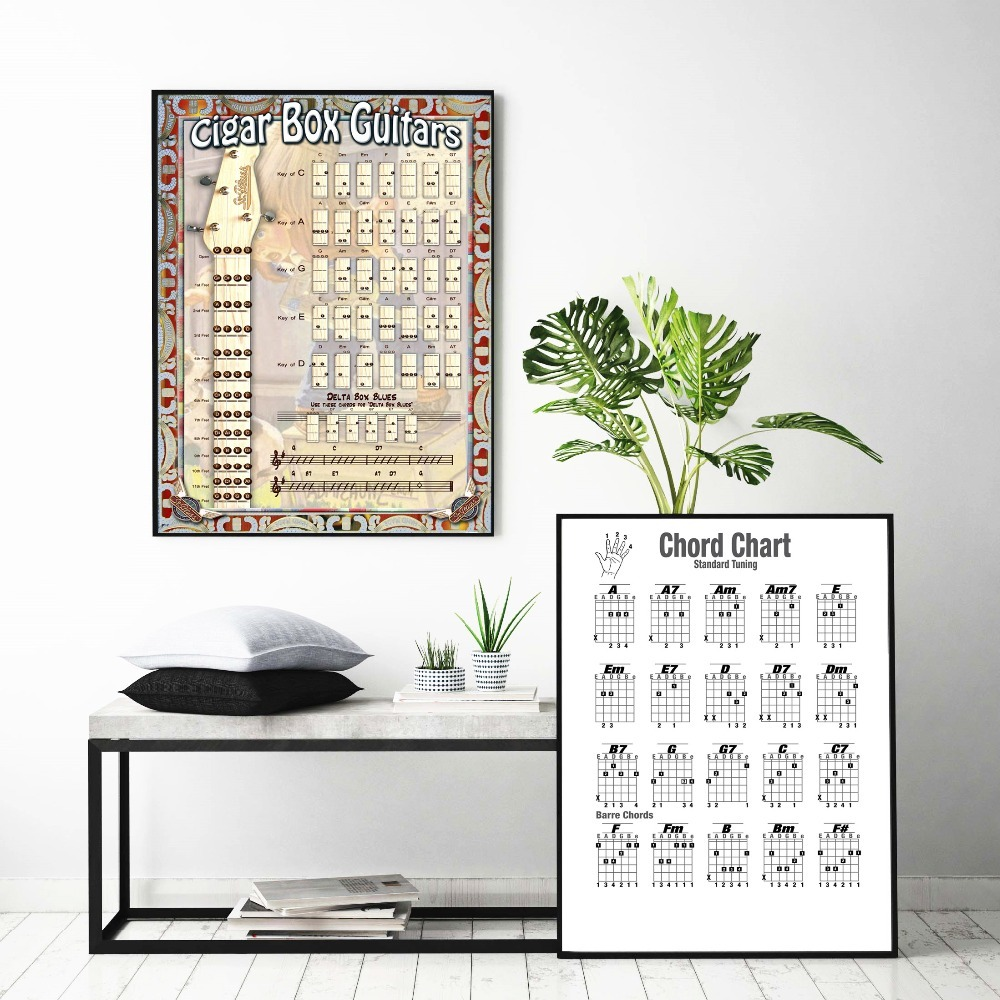 Guitar Chord Sheet Box Style Poster And Print Canvas Art Painting