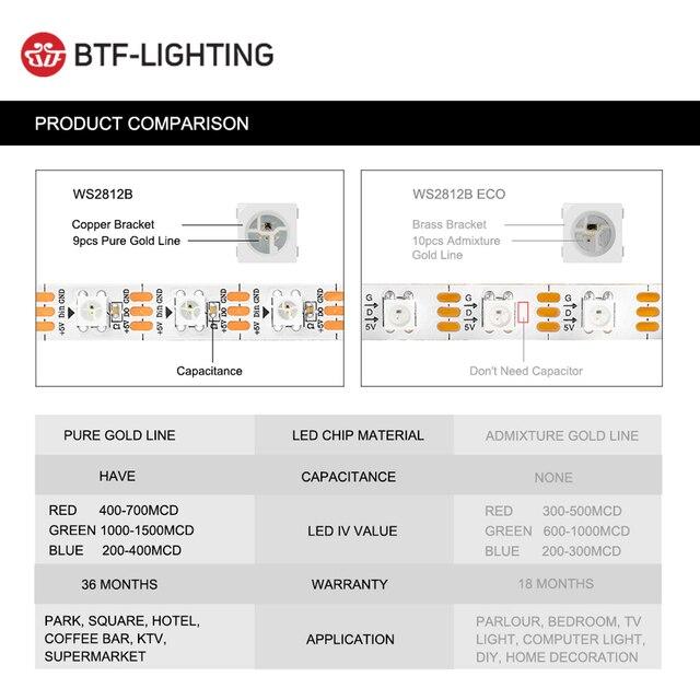 1 m/2 m/4 m/5 m WS2812B bande Led 30/60/74/96/100/144 pixels/leds/m WS2812 bande de lumière Led RGB intelligente noir/blanc PCB IP30 /65/67 DC5V 2