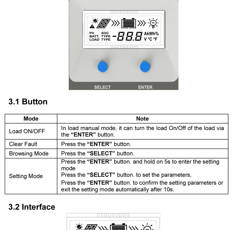 20A со слежением за максимальной точкой мощности контроллер 2210AN Авто 12/24V 20A за максимальной точкой мощности, Солнечный контроллер заряда батареи Регулятор Максимальная POWER POINT TRACKING