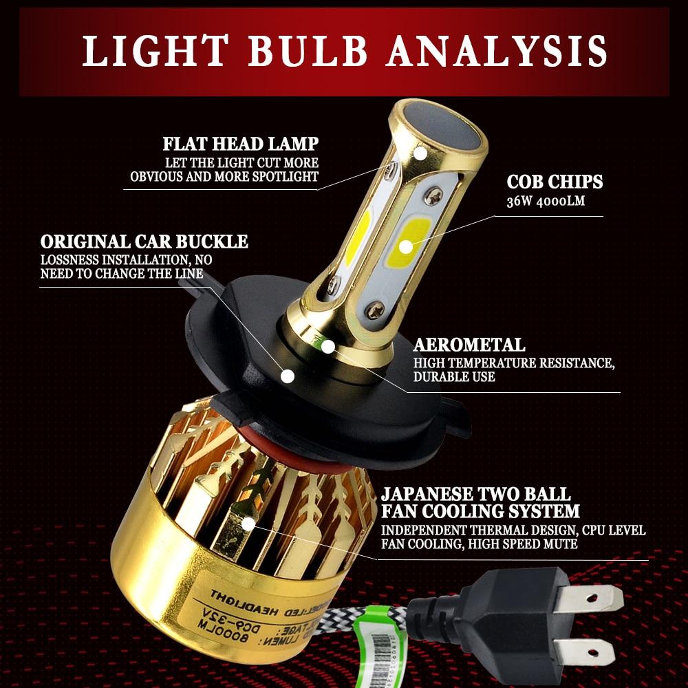 H7 LED-glödlampa H1 H4 H3 H11 Bilstrålkastarlampor S500 Golden - Bilbelysning - Foto 5