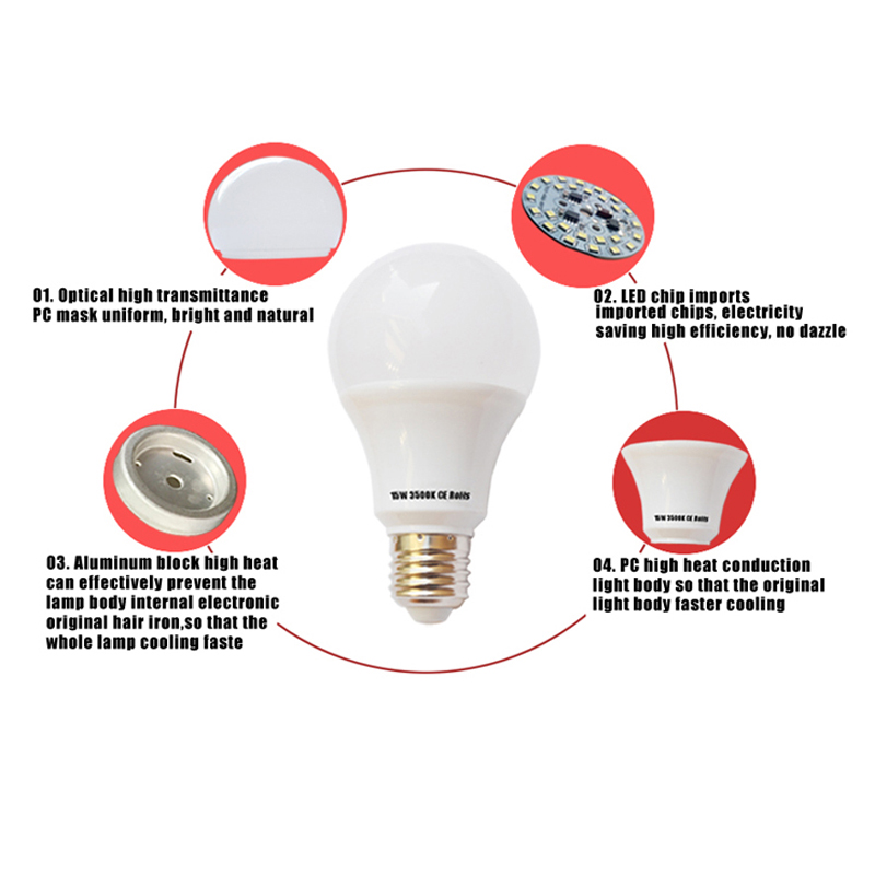Купить с кэшбэком LED Bulbs E27 Aluminum Table Lamp Wall Lights Energy Saving Bulb 3W 5W 7W 9W 12W 15W Bubble Globe Epistar Chips SMD 2835 Dynasty