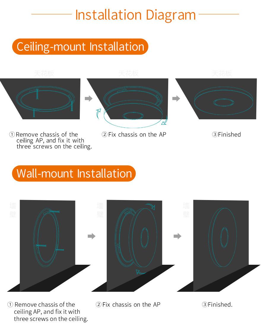 IsMyStore: COMFAST CF-E320V2 300M WiFi Ceiling Wireless AP 802.11b/g/n QCA9531 Enterprise Wifi System AP 48V POE OPEN DDWRT Access Point AP