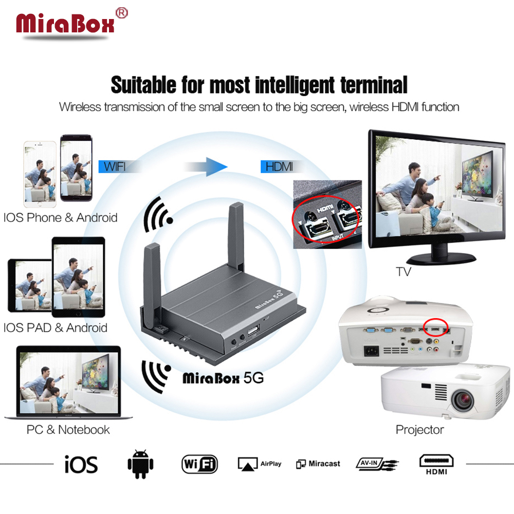 MiraBox 5G Wifi MirrorLink Box With AV/CVBS/DLNA/RCA/AUX Output Support IOS11/Android <font><b>Phone</b></font> For Car&#038;Home Screen Mirroring Wifi