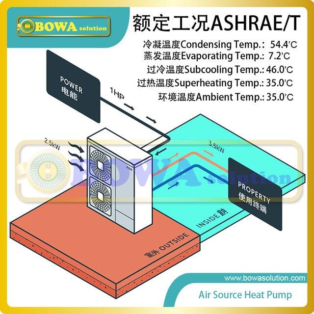 online shop 20hp air source heat pump air conditioner delivery rh m aliexpress com Window Air Conditioner Heat Pump Window Air Conditioner Heat Pump