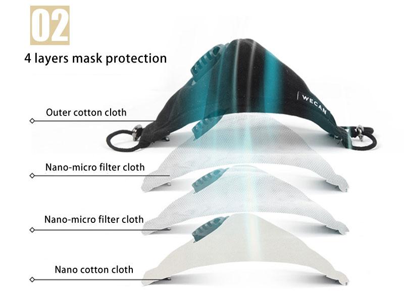 HTB1QrSmXbr1gK0jSZR0q6zP8XXaq Korean Fabric mouth face mask PM2.5 Anti Haze/Anti dust mouth mask Respirator mascaras With Carbon Filter Respirator Black Mask