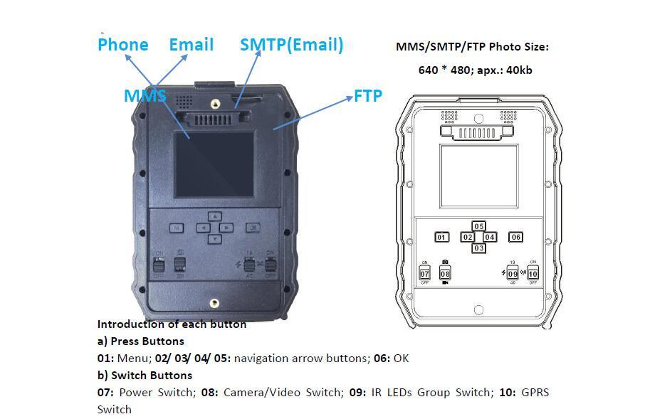 Hunting Camera GSM11