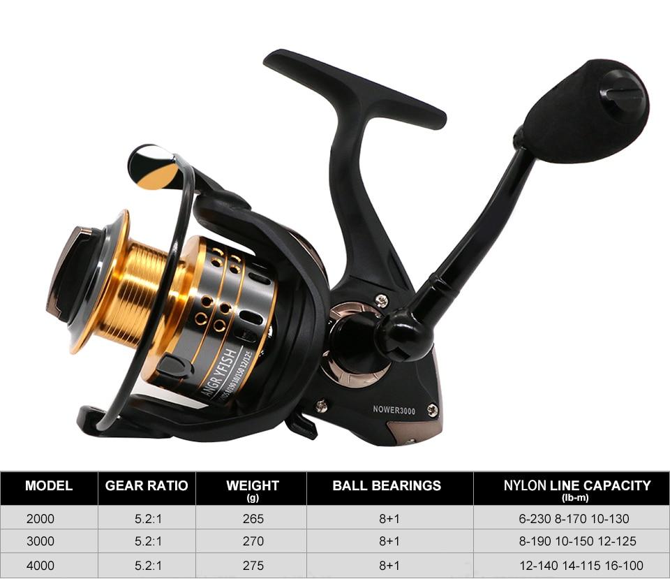 Angryfish nower 5.2: 1 alta velocidade carretel