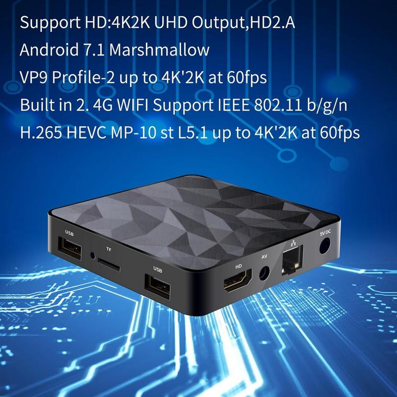 Lecteur multimédia décodeur WiFi boîtier TV de haute qualité pour Q96 Mini Android 7.1 boîtier TV intelligent 1/2 GB RAM 8/16 GB ROM Amlogic S905W