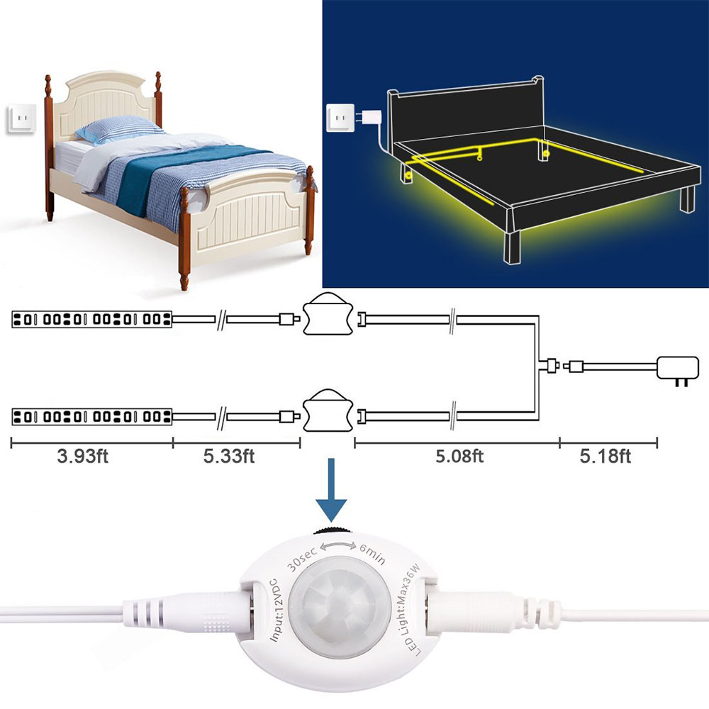 Motion Activated Bed Light Flexible LED Strip Motion Sensor 1/2 Bed Kit with Automatic Shut Off Times for Hallway Stairs Door