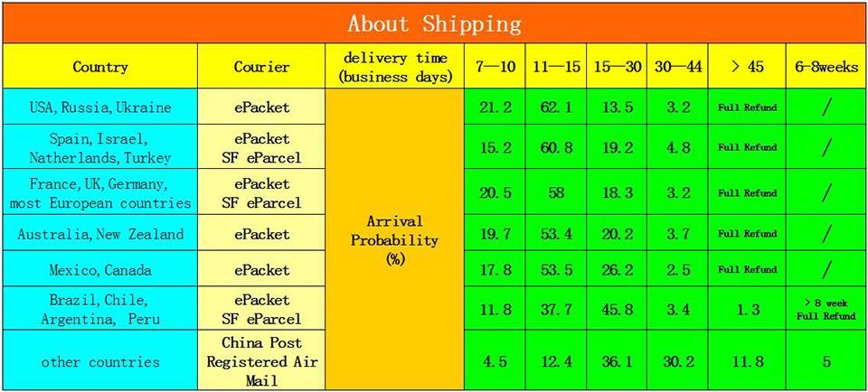 shipping-2
