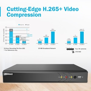 Image 3 - ANNKE 4K Ultra HD 8CH DVR H.265 CCTV Camera Security System 4PCS IP67 Weaterproof Outdoor 8MP Camera  Video Surveillance