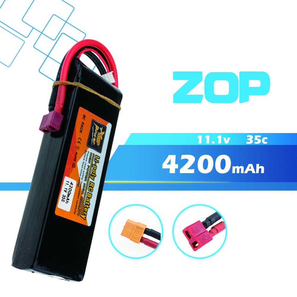 ZOP 4200 11.1