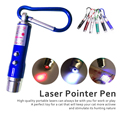Мощная лазерная указка  лазерная ручка  обучающий светильник  высокомощный охотничий лазерный сверлильный прицел  детектор валют  вспышка  ...