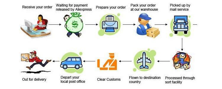 how to buy (1).jpg
