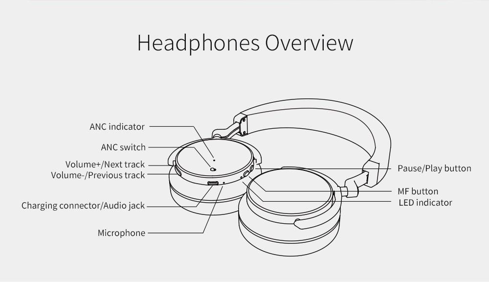 Casque bluetooth Original Bluedio T4S avec microphone et casque sans fil antibruit actif ANC - 4
