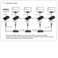 1x4 HDMI Splitter HDMI Extender 1 отправителя до 4 приемников по сети RJ45 Cat5e/6 LAN IP TCP ethernet Splitter Extender HDMI