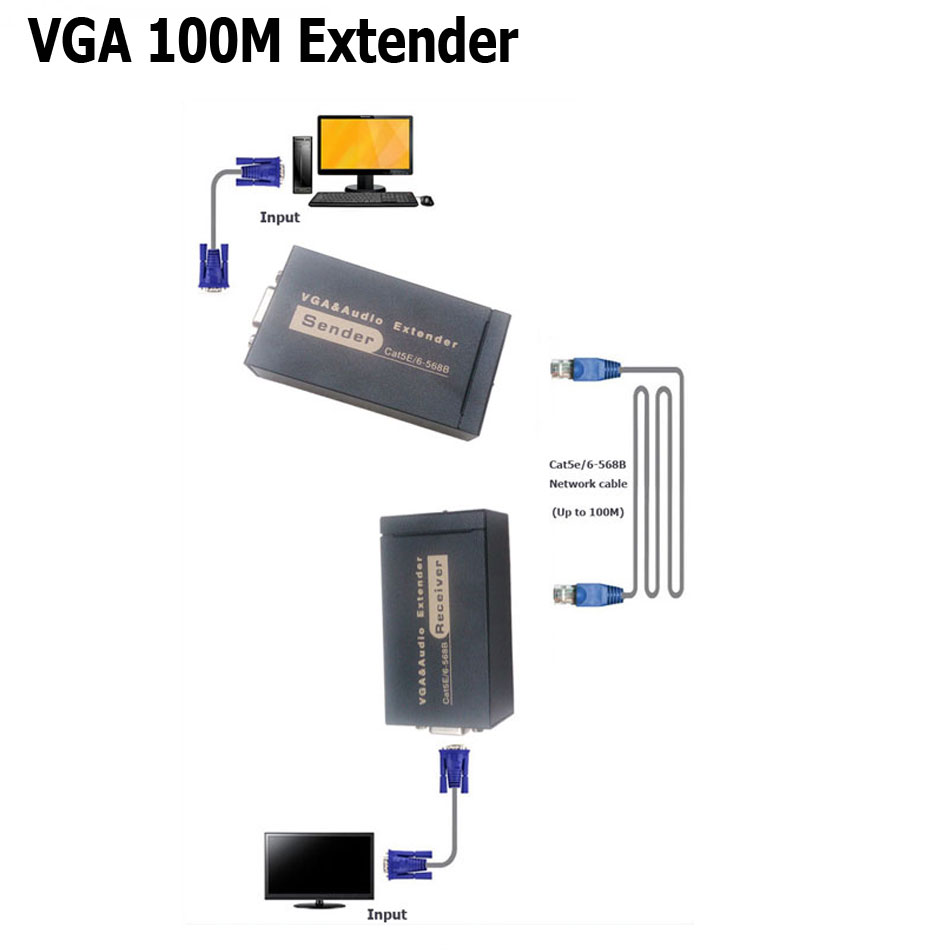 2019 Newest HD 1920x1440 VGA Extender Over 100M Cat5e 6 568B Network Cable Sender Receiver Adapter For HDTV Porjector Monitor On Aliexpress